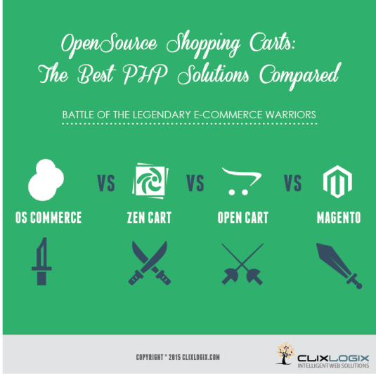 Best PHP Shopping Carts