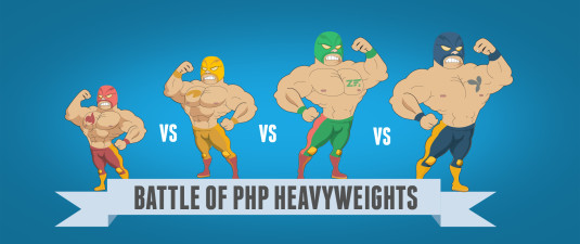 PHP Frameworks Compared