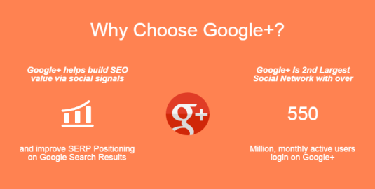Improve Google+ Reach
