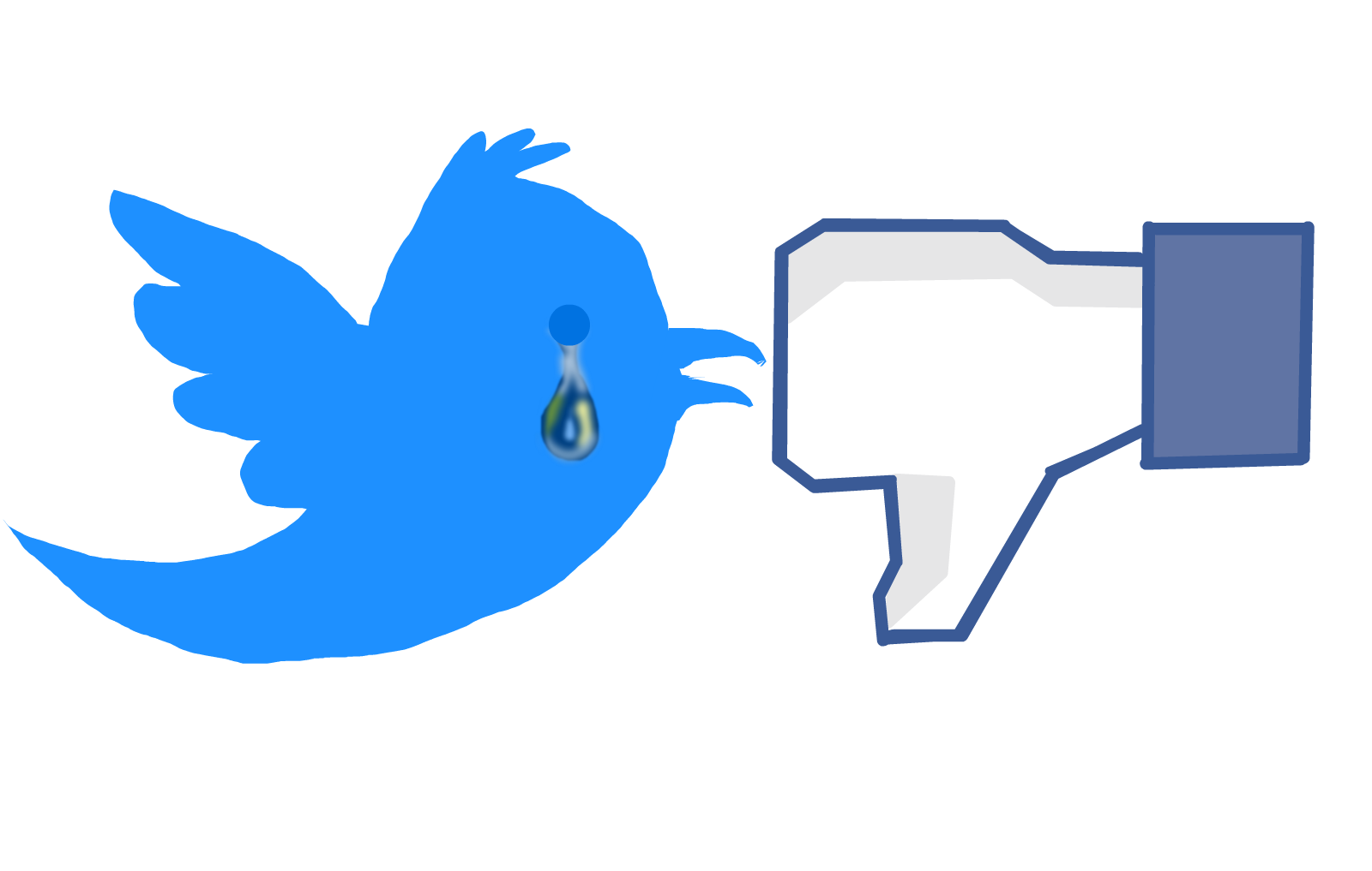 Loading5 Social Media Management Sins To Avoid Published On 21st March , 2015