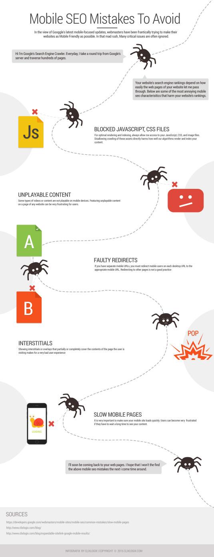 Avoid Google Mobile Penalty Infographic