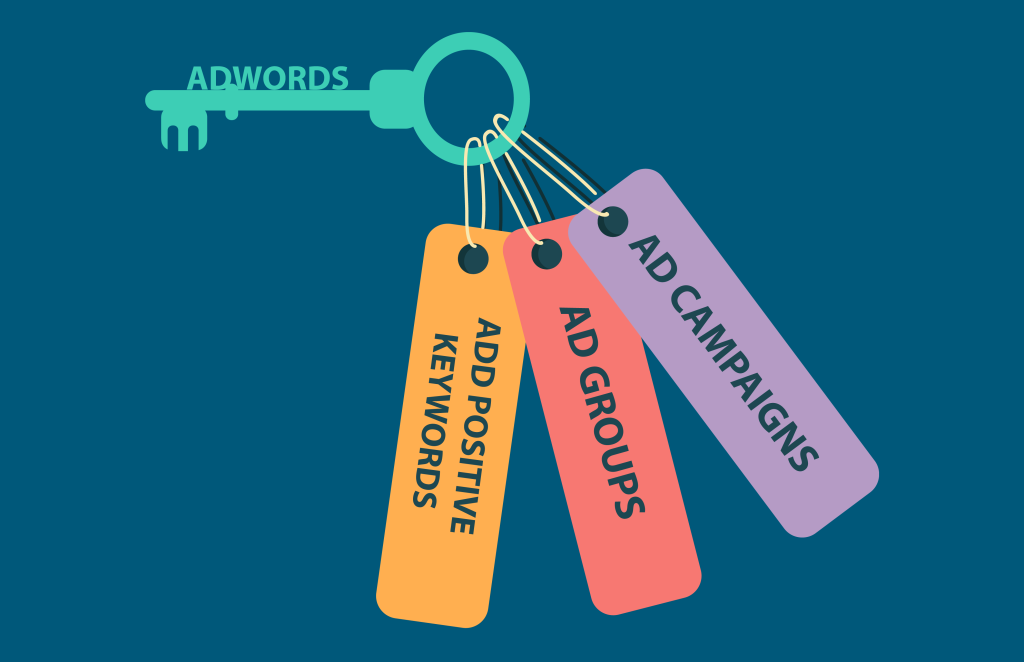 admin access for adwords account