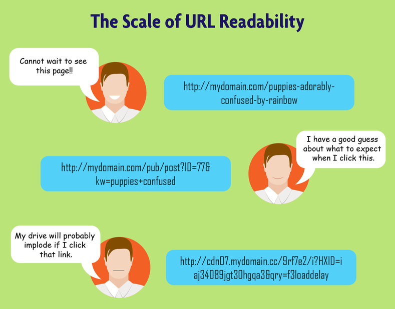 Accessibility in SEO
