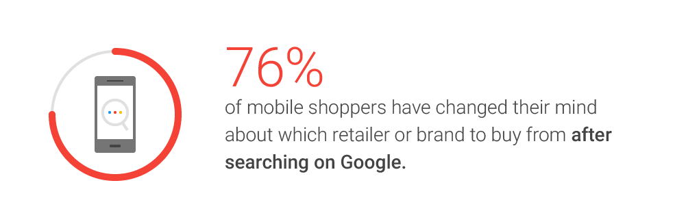 mobile-shoppers-brand-search-google