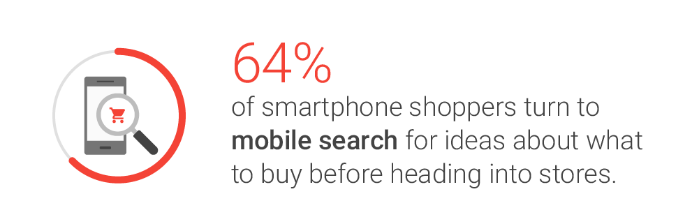 mobile-shoppers-brand-search-google2