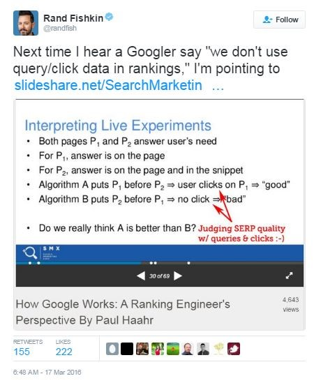 Rand Fishkin Tweet on CTR