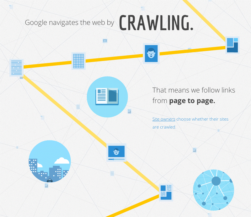 Google's crawling process