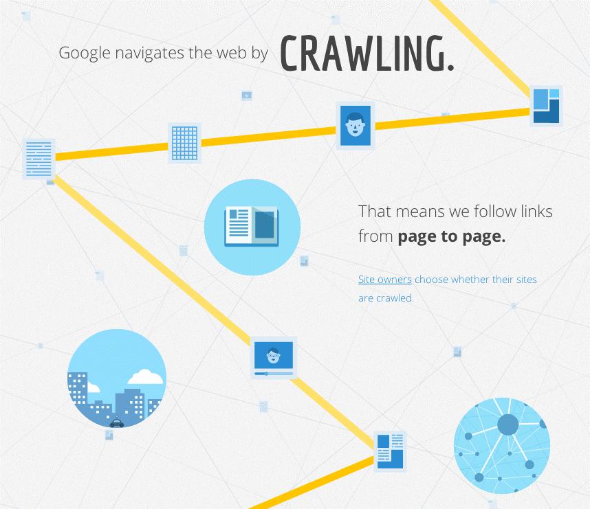Google's crawling process