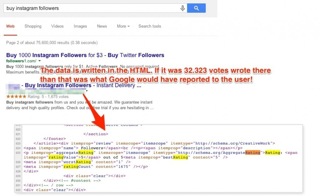 HTML code used to generate a fake rating structured data
