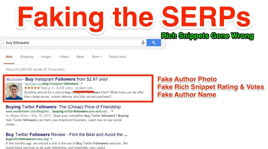 A fake schema markup with author image, name and ratings