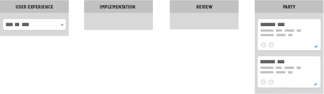 Kanban Movement Cycle Complete