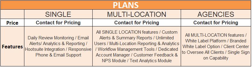 Reputology Pricing Plans
