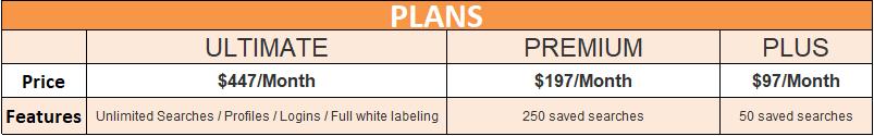 Trackur Price Plans